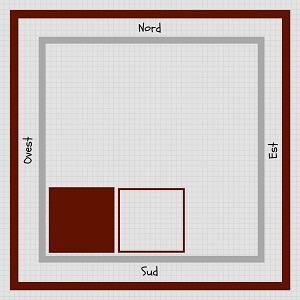 schema posizione camera da letto vastu