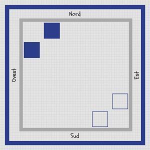 schema-posizione-ambienti